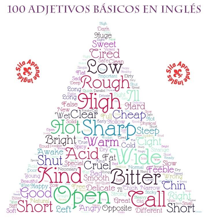 100 adjetivos en ingls que deberas conocer PDF y pronunciacin
