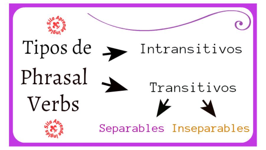 tipos de phrasal verbs