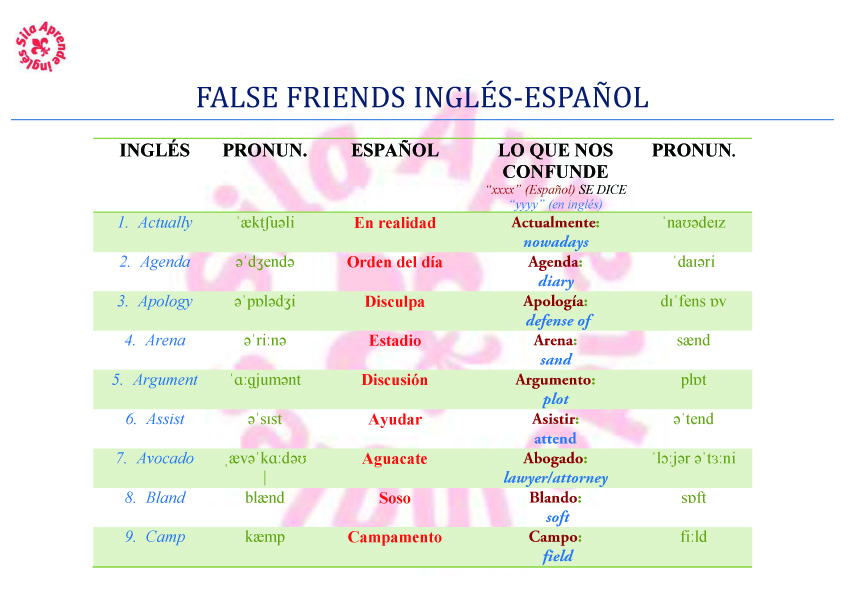 False Friends inglés_español
