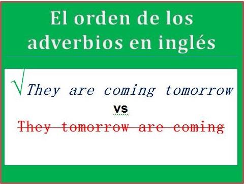 El Orden De Los Adverbios En Inglés Aprende Inglés Sila