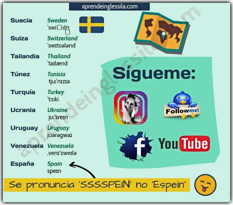 Banderas de paises con nombres en ingles
