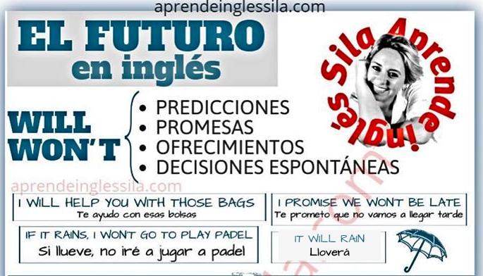 futuro en inglés