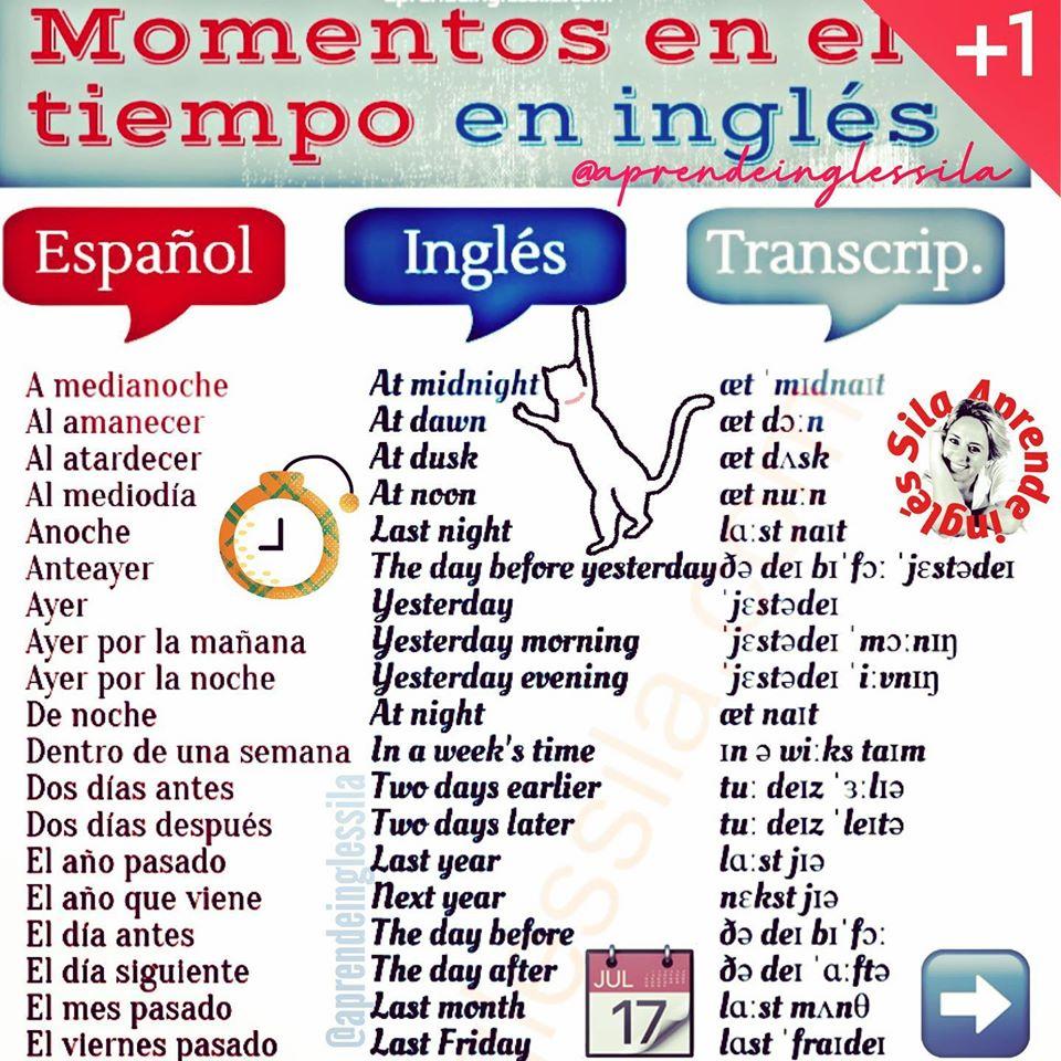 partes del día en inglés